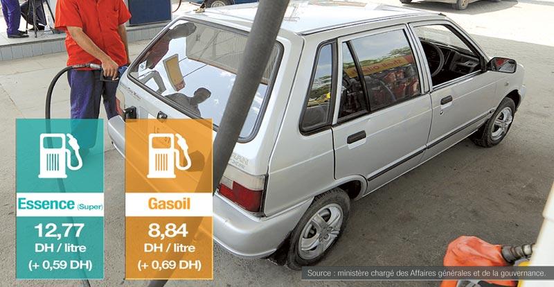 Prix du carburant au maroc l 39 augmentation est la fois for Prix du carrelage au maroc