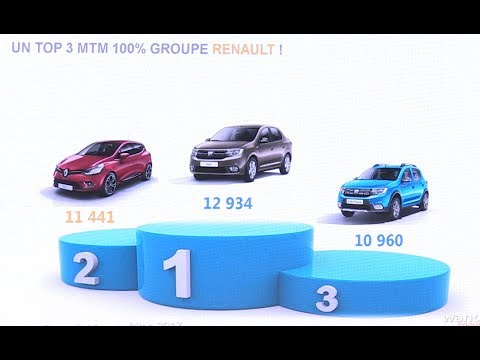 Groupe-Renault-Maroc-Bilan-2017-video.jpg