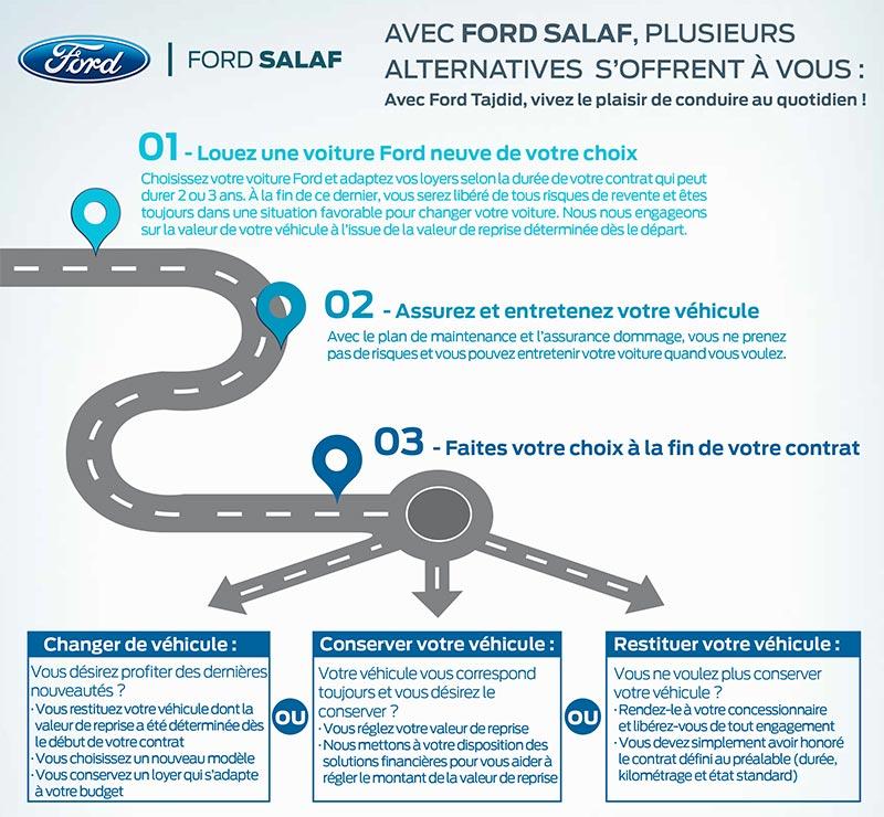 Ford-Tajdid-2016.jpg