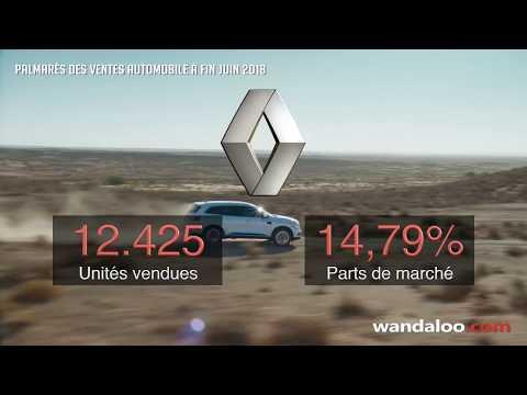 Marche-Automobile-Vente-Voiture-Neuve-Juin-2018-video.jpg