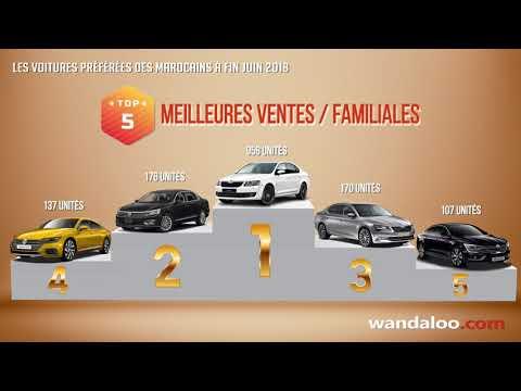 Les voitures préférées des marocains à fin juin 2018
