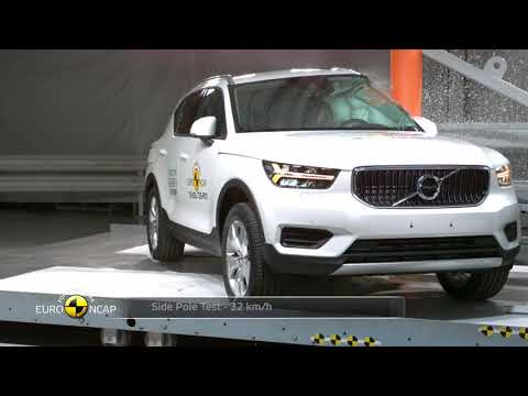 https://www.wandaloo.com/files/2018/07/Volvo-XC40-Euro-NCAP-video.jpg