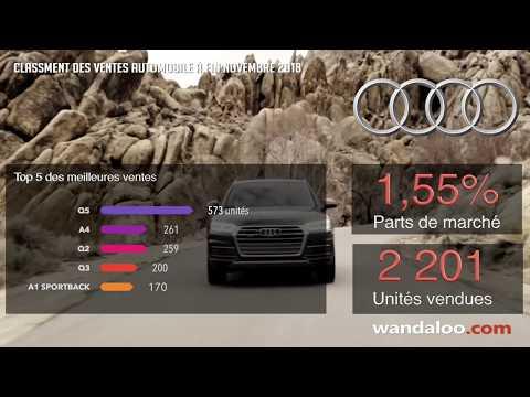 Classement-Vente-Marche-Automobile-Maroc-2018-11-video.jpg
