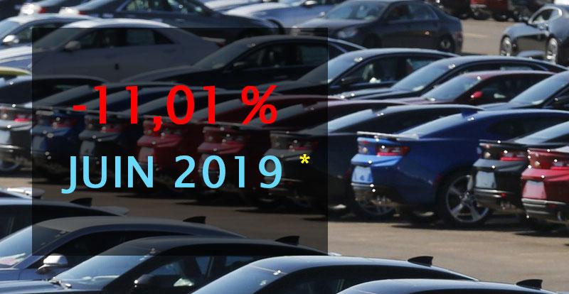 https://www.wandaloo.com/files/2019/07/Marche-Automobile-Maroc-Juin-2019-AIVAM.jpg