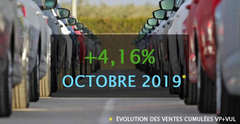 https://www.wandaloo.com/files/2019/11/Marche-Automobile-Maroc-Novembre-2019-AIVAM.jpg