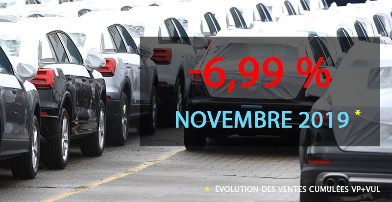 https://www.wandaloo.com/files/2019/12/Vente-Voiture-Neuve-Maroc-Novembre-2019-AIVAM.jpg
