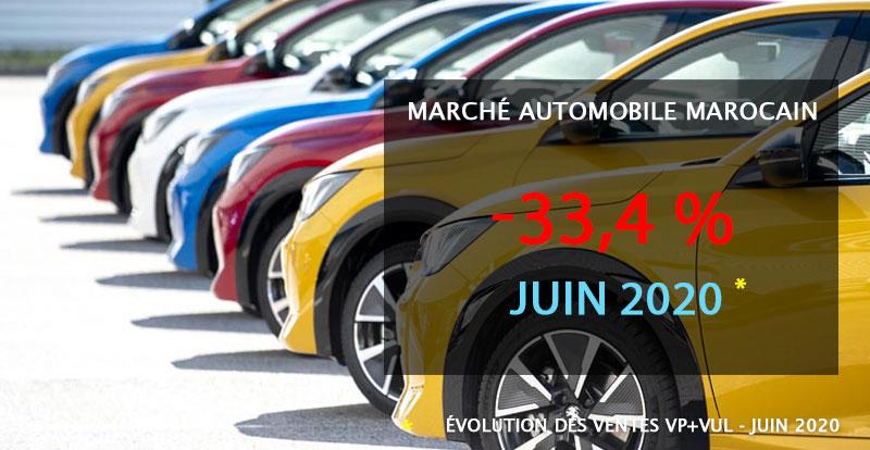 Marché - Les ventes de véhicules neufs au Maroc ont chuté de 33,4% (seulement) en juin 2020