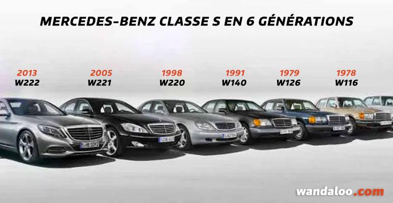 Retour sur les 6 dernières générations de la Mercedes-Benz Classe S
