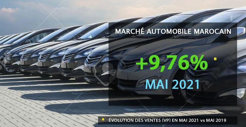 Marché - Le regain de forme se confirme en mai 2021 pour le marché des voitures neuves au Maroc