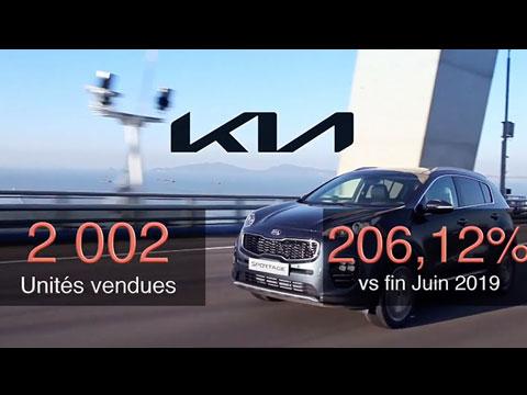 Classement des meilleures ventes au Maroc à fin juin 2021