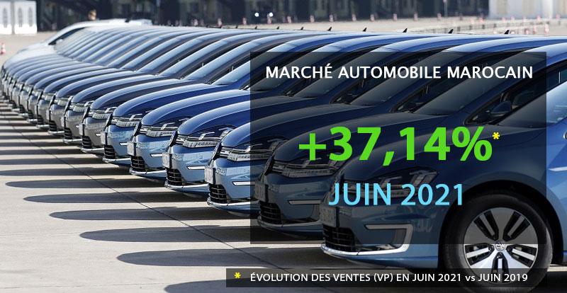 Marché - Le marché marocain de voitures neuves continue son embellie en juin 2021