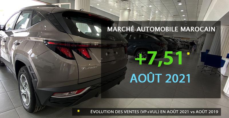 Marché - Le marché des voitures neuves au Maroc maintient sa forme en août 2021