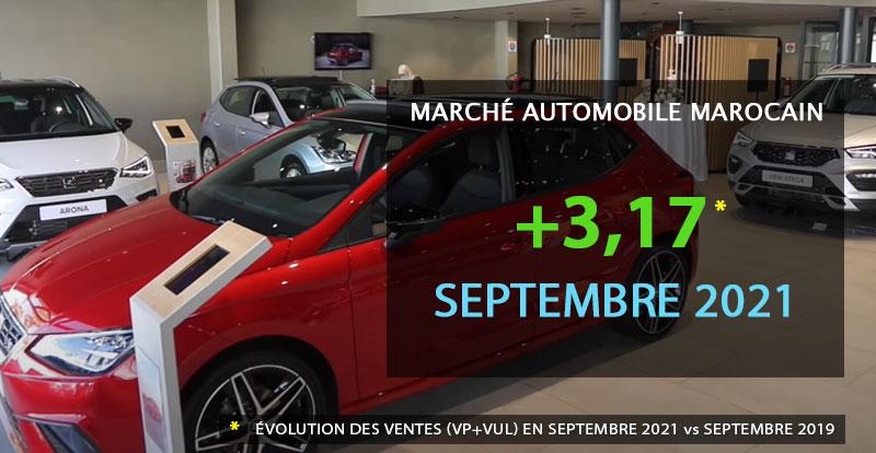 https://www.wandaloo.com/files/2021/10/Marche-Automobile-Neuve-Maroc-Septembre-2021.jpg